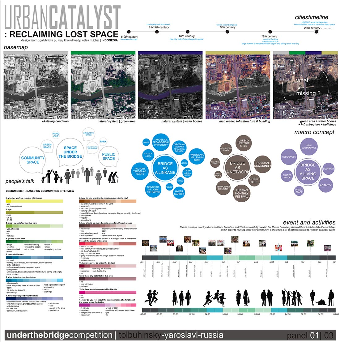 Urban Catalyst: Reclaiming Lost Space