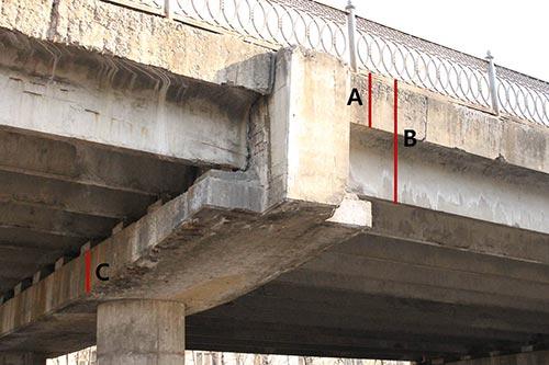 height of the bridge