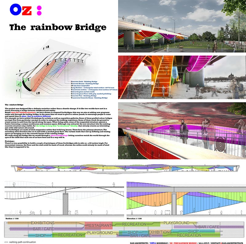 OZ : The Rainbow Bridge